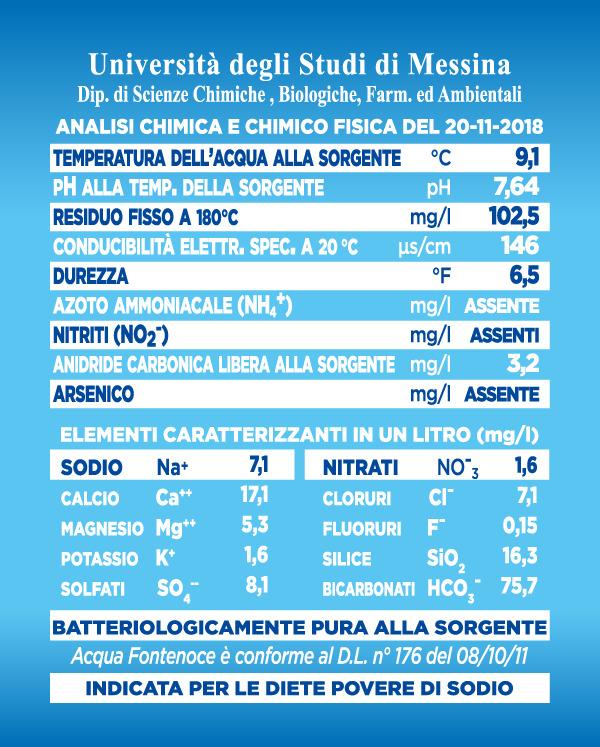 etichetta acqua oligominerale fontenoce