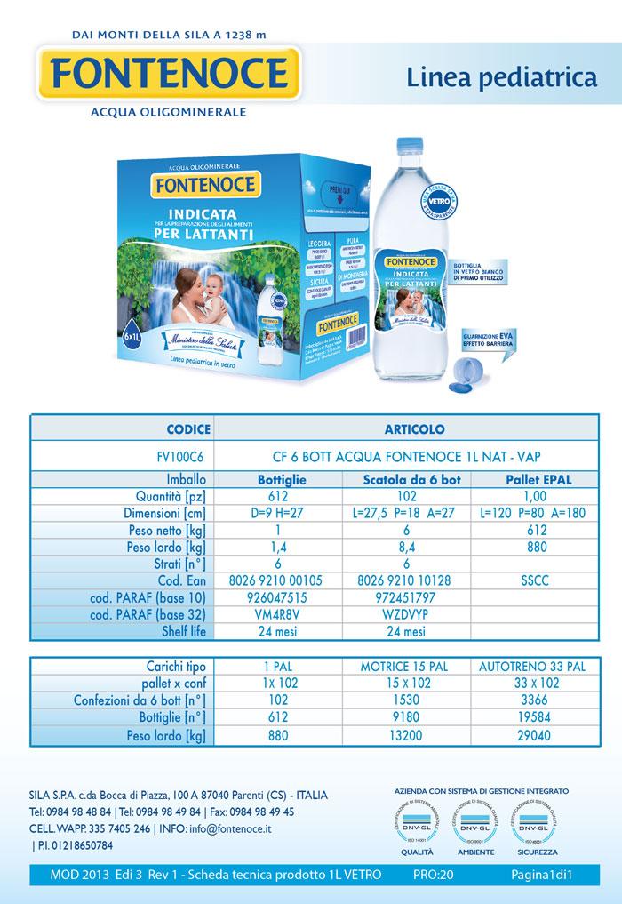 scheda tecnica acqua linea pediatrica